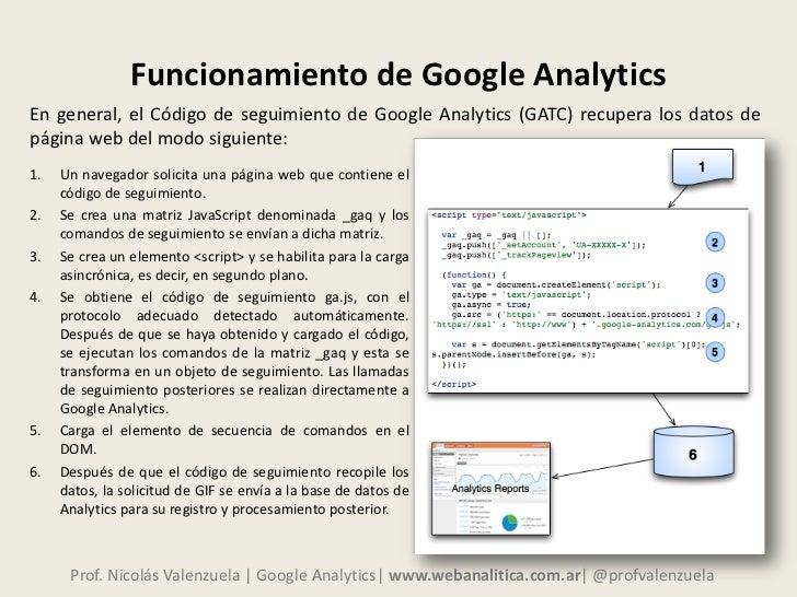 Google analytics interpretacion de la cookie Slide 3