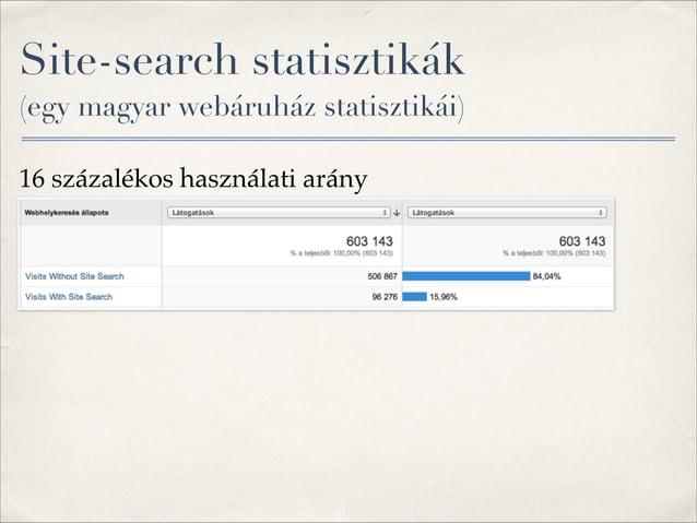 Site-search statisztikák (egy magyar webáruház statisztikái) 16 százalékos használati arány
