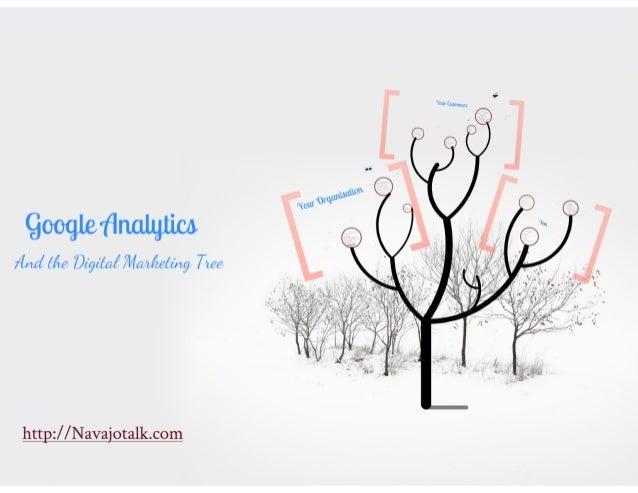 Google Analytic Training 89
