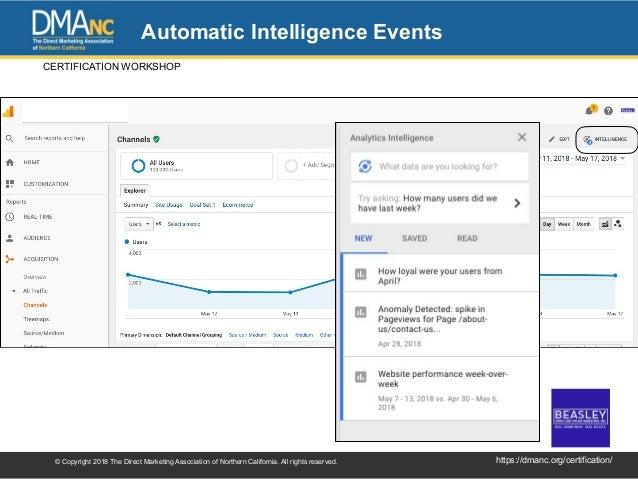 Google Analytics Tutorial (Advanced)