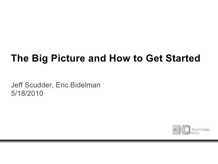 The Big Picture and How to Get Started  Jeff Scudder, Eric Bidelman 5/18/2010