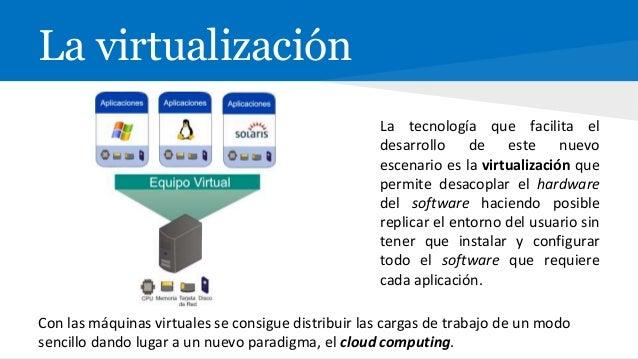 Características principales o Pago por uso. o Abstracción. o Agilidad en la escalabilidad. o Multiusuario. o Autoservicio ...