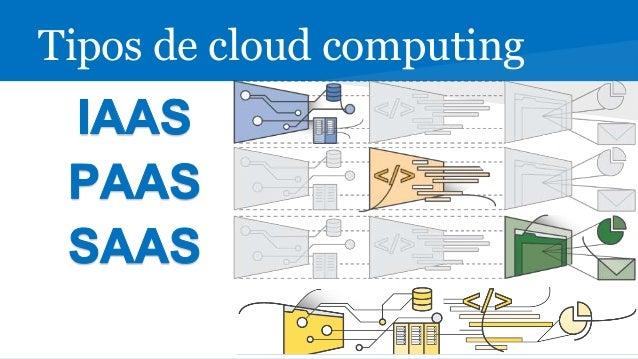 Modelos de implementación Nube Hibrida Privada