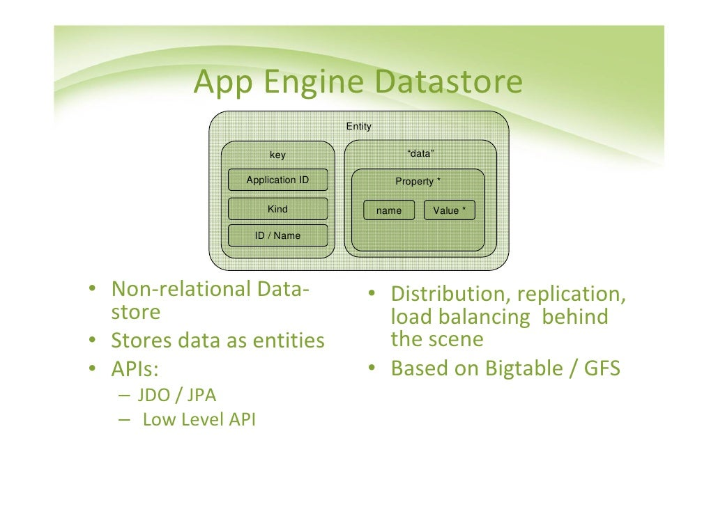 google app engine java and gwt application development pdf download