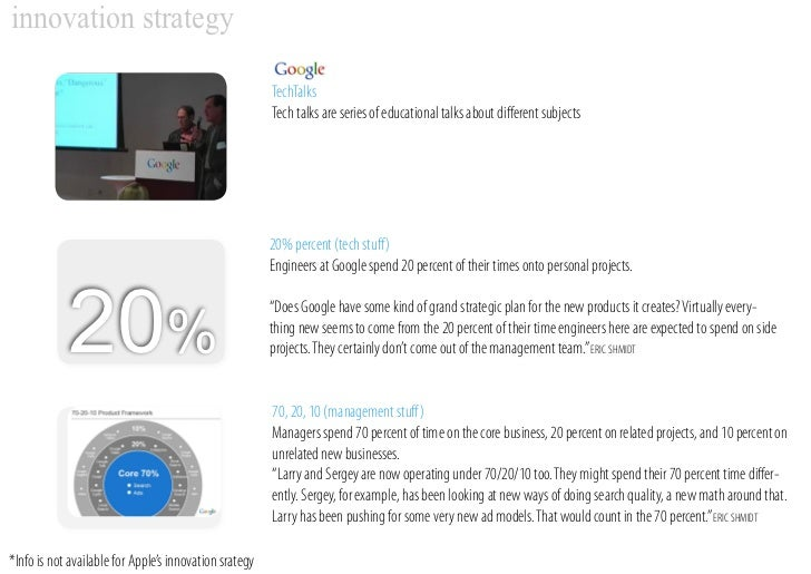 innovation strategy                                                          TechTalks                                    ...