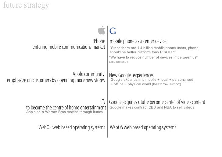 future strategy                                                iPhone mobile phone as a center device               enteri...