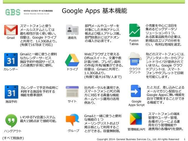 Google Apps 基本機能 スマートフォンと使う メールシステムとしては 最も相性が良く使い易い。 容量は、Google ドライブ と共用で、1人30GBより。 (有償で16TBまで対応) Gmailと一緒に使うと便利 なカレンダーサービ...