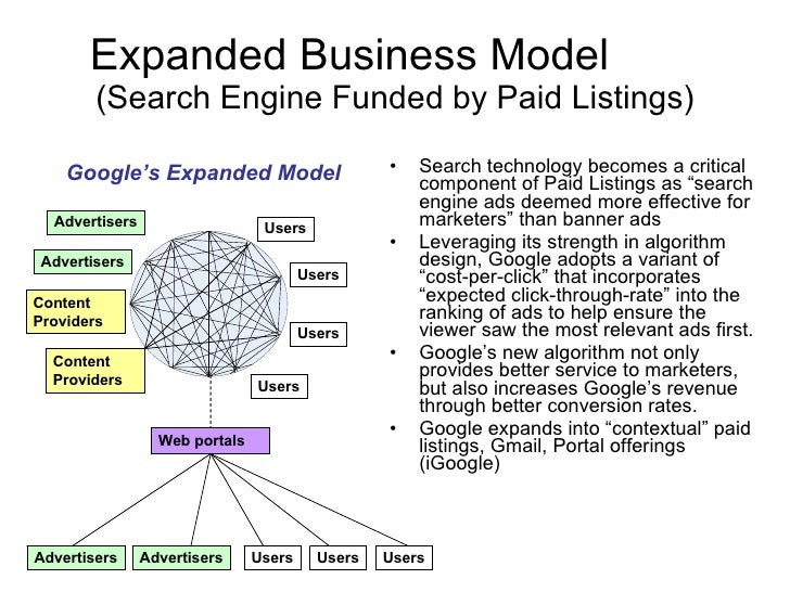 Case Study 6 - Case Study 6 Search Engines in Global ...