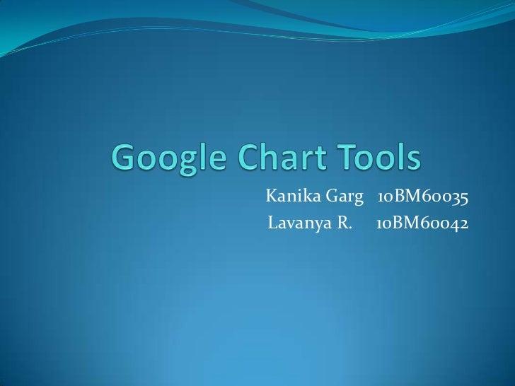 Kanika Garg 10BM60035Lavanya R. 10BM60042