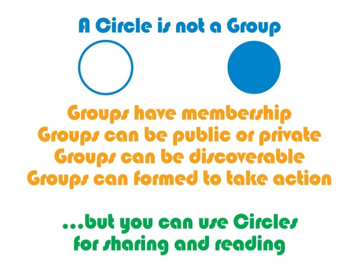 A circle is not a group • Groups have membership, can be public or    private and discovera...