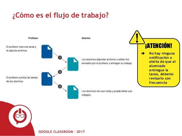 GOOGLE CLASSROOM · 2017 ¿Cómo es el flujo de trabajo? ¡ATENCIÓN! ➔ No hay ninguna notificación o alerta de que el alumnado...