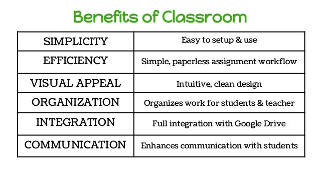 Benefits of Classroom SIMPLICITY Easy to setup & use EFFICIENCY Simple, paperless assignment workflow VISUAL APPEAL Intuit...