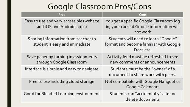 Classroom Layouts Pros And Cons ~ Google classroom vs edmodo