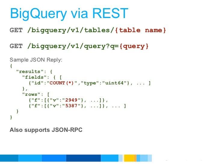 Raw SQL Queries