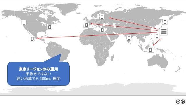 東京リージョン み運用 手抜きで ない 遅い地域でも 300ms 程度