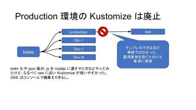 Production 環境 Kustomize 廃止 base production QA-1 Dev-1 Dev-N real テンプレ化できるほど 単純で なかった。 運用事故を防ぐためにも 専用に管理 helm 化や json 風 .js...