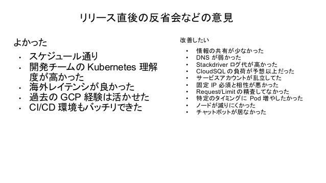 よかった • スケジュール通り • 開発チーム Kubernetes 理解 度が高かった • 海外レイテンシが良かった • 過去 GCP 経験 活かせた • CI/CD 環境もバッチリできた 改善したい • 情報 共有が少なかった • DNS ...