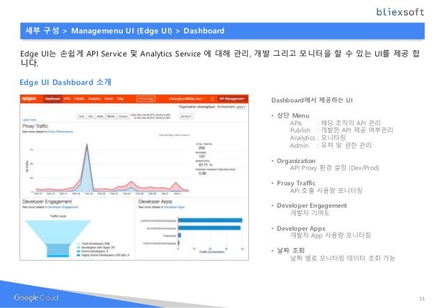 Edge UI Dashboard 소개 세부 구성 > Managemenu UI (Edge UI) > Dashboard Edge UI는 손쉽게 API Service 및 Analytics Service 에 대해 관리, 개발 ...