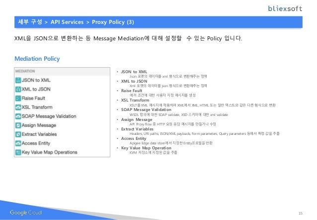 Mediation Policy 세부 구성 > API Services > Proxy Policy (3) XML을 JSON으로 변환하는 등 Message Mediation에 대해 설정할 수 있는 Policy 입니다. • J...