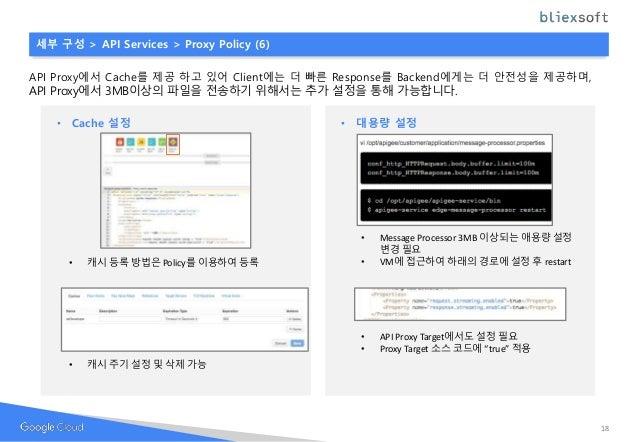 18 세부 구성 > API Services > Proxy Policy (6) API Proxy에서 Cache를 제공 하고 있어 Client에는 더 빠른 Response를 Backend에게는 더 안전성을 제공하며, API...