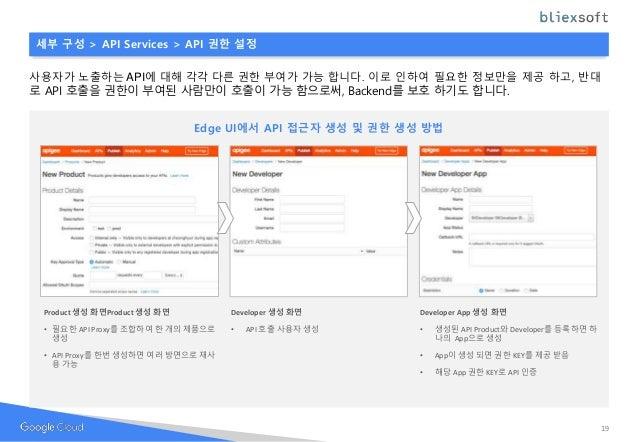 세부 구성 > API Services > API 권한 설정 사용자가 노출하는 API에 대해 각각 다른 권한 부여가 가능 합니다. 이로 인하여 필요한 정보만을 제공 하고, 반대 로 API 호출을 권한이 부여된 사람만이 호...