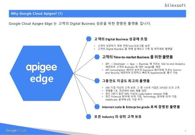 Why Google Cloud Apigee? (1) Google Cloud Apigee Edge 는 고객의 Digital Business 성공을 위한 증명된 플랫폼 입니다. 고객의 Digital Business 성공에 ...