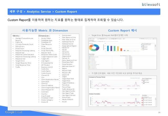 세부 구성 > Analytics Service > Custom Report Custom Report를 이용하여 원하는 지표를 원하는 형태로 집계하여 조회할 수 있습니다. 사용가능한 Metric 과 Dimension Cu...