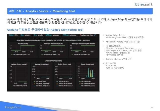 세부 구성 > Analytics Service > Monitoring Tool Apigee에서 제공하는 Monitoring Tool은 Grafana 기반으로 구성 되어 있으며, Apigee Edge에 유입되는 트래픽의 ...