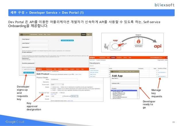 세부 구성 > Developer Service > Dev Portal (1) Dev Portal 은 API를 이용한 어플리케이션 개발자가 신속하게 API를 사용할 수 있도록 하는, Self-service Onboardi...