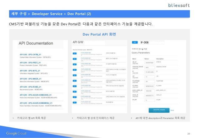 세부 구성 > Developer Service > Dev Portal (2) CMS기반 퍼블리싱 기능을 갖춘 Dev Portal은 다음과 같은 인터페이스 기능을 제공합니다. Dev Portal API 화면 • 카테고리 ...