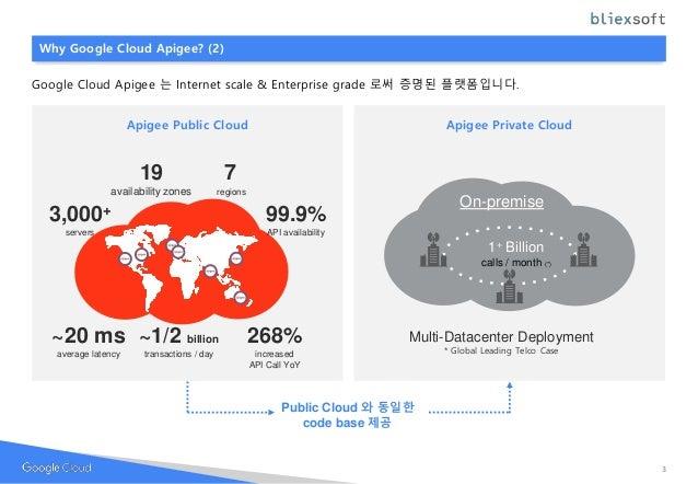 Why Google Cloud Apigee? (2) Google Cloud Apigee 는 Internet scale & Enterprise grade 로써 증명된 플랫폼입니다. Apigee Public Cloud Ap...