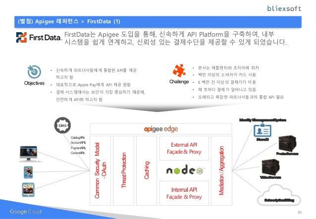 FirstData는 Apigee 도입을 통해, 신속하게 API Platform을 구축하여, 내부 시스템을 쉽게 연계하고, 신뢰성 있는 결제수단을 제공할 수 있게 되었습니다. Objectives Challenge Comm...