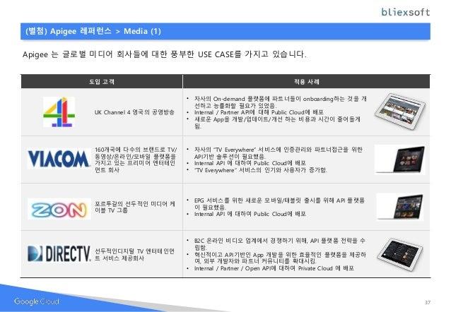 (별첨) Apigee 레퍼런스 > Media (1) Apigee 는 글로벌 미디어 회사들에 대한 풍부한 USE CASE를 가지고 있습니다. 도입 고객 적용 사례 UK Channel 4 영국의 공영방송 • 자사의 On-d...