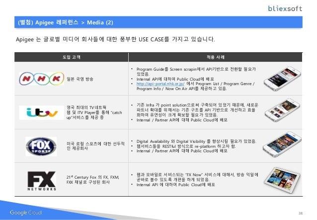(별첨) Apigee 레퍼런스 > Media (2) Apigee 는 글로벌 미디어 회사들에 대한 풍부한 USE CASE를 가지고 있습니다. 도입 고객 적용 사례 일본 국영 방송 • Program Guide를 Screen...