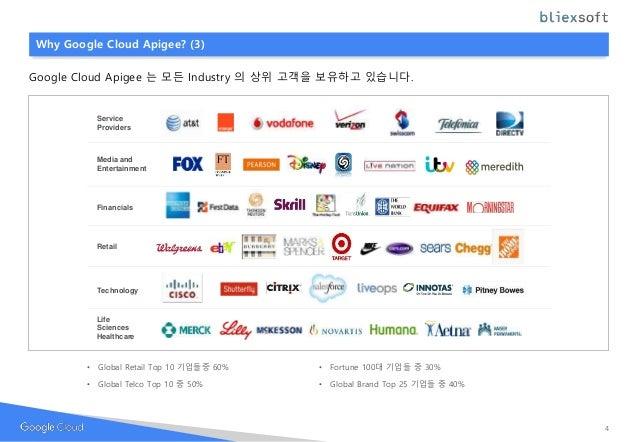 Why Google Cloud Apigee? (3) Google Cloud Apigee 는 모든 Industry 의 상위 고객을 보유하고 있습니다. Financials Retail Media and Entertainme...