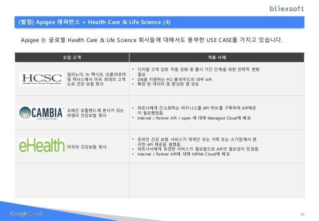 Apigee 는 글로벌 Health Care & Life Science 회사들에 대해서도 풍부한 USE CASE를 가지고 있습니다. 도입 고객 적용 사례 일리노이, 뉴 멕시코, 오클라호마 및 텍사스에서 미국 최대의 고객...