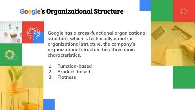 Google (Alphabet): Improving Corporate Governance?