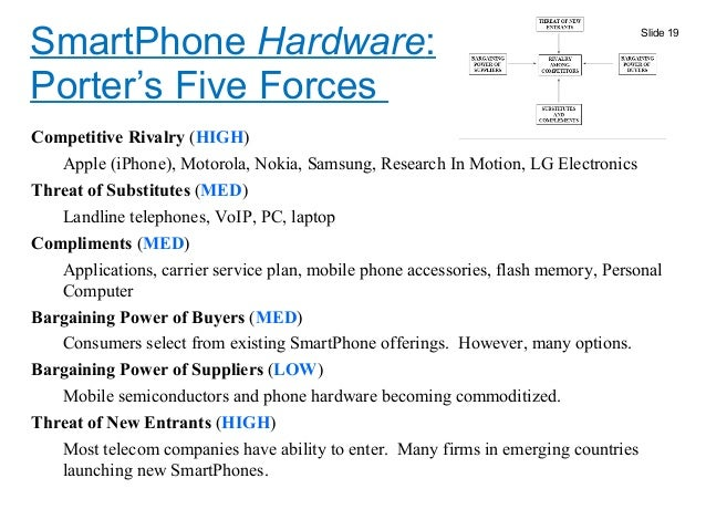 samsung electronics five forces Since its introduction in 1979, porter's five forces has become the de facto framework for industry analysis the five forces measure the competitiveness of the market deriving its attractiveness the analyst uses conclusions derived from the analysis to determine the.