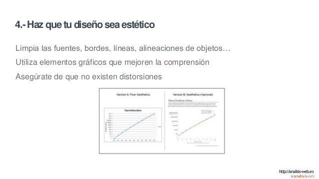 4.- Haz que tu diseño sea estético Limpia las fuentes, bordes, líneas, alineaciones de objetos… Utiliza elementos gráficos...