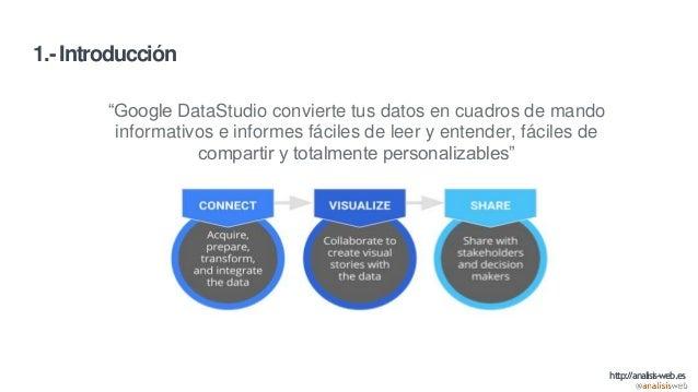"""1.- Introducción """"Google DataStudio convierte tus datos en cuadros de mando informativos e informes fáciles de leer y ente..."""