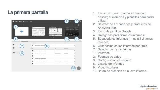 La primera pantalla 1. Iniciar un nuevo informe en blanco o descargar ejemplos y plantillas para poder utilizar. 2. Select...