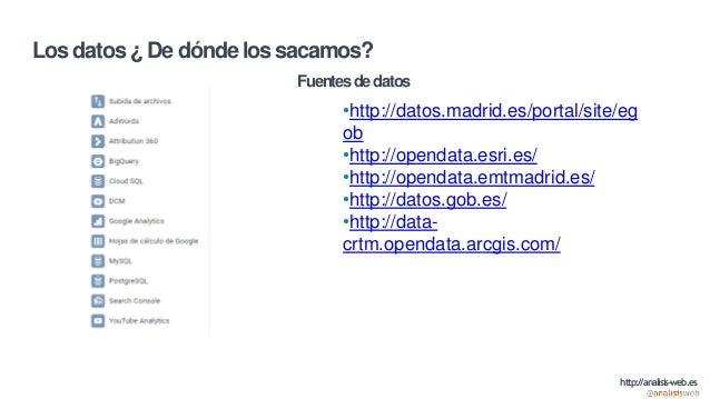 Los datos ¿ De dónde los sacamos? •http://datos.madrid.es/portal/site/eg ob •http://opendata.esri.es/ •http://opendata.emt...