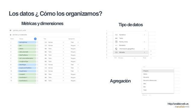 Los datos ¿ Cómo los organizamos? Métricasydimensiones Tipodedatos Agregación http://analisis-web.es