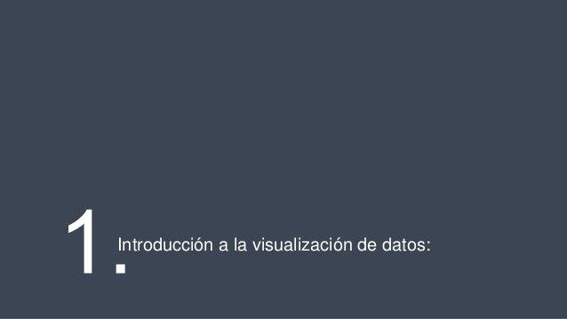 Introducción a la visualización de datos: