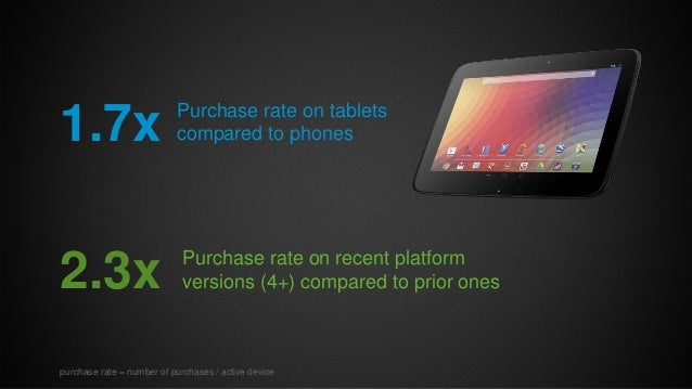 1.7x Purchase rate on tablets compared to phones 2.3x Purchase rate on recent platform versions (4+) compared to prior one...