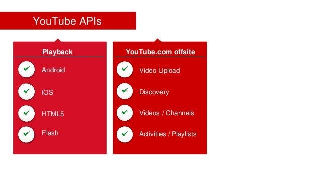YouTube Developer Web Sitehttp://www.youtube.com/dev YouTube API Bloghttp://apiblog.youtube.com/ Google+https://plus.googl...
