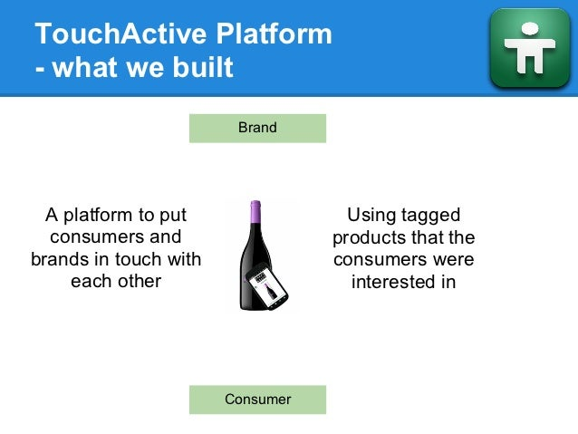 Developing TouchActive with GAE and GWT