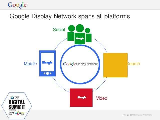 Google Confidential and ProprietaryGoogle Confidential and Proprietary Google Display Network spans all platforms Mobile S...