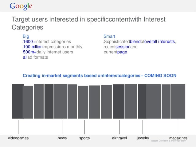 Google Confidential and ProprietaryGoogle Confidential and Proprietary Target users interested in specificcontentwith Inte...