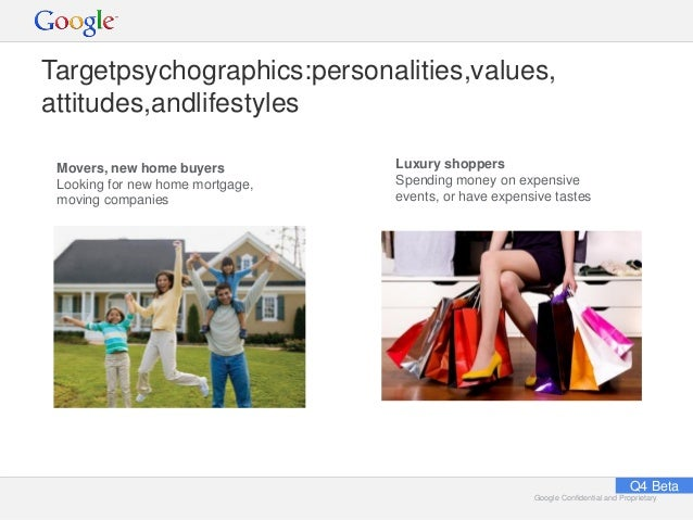 Google Confidential and ProprietaryGoogle Confidential and Proprietary Targetpsychographics:personalities,values, attitude...